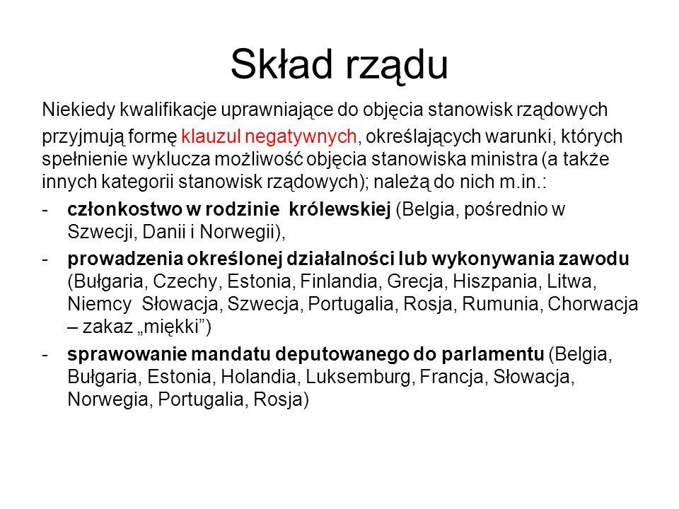 Skład rządu Niekiedy kwalifikacje uprawniające do objęcia stanowisk rządowych.