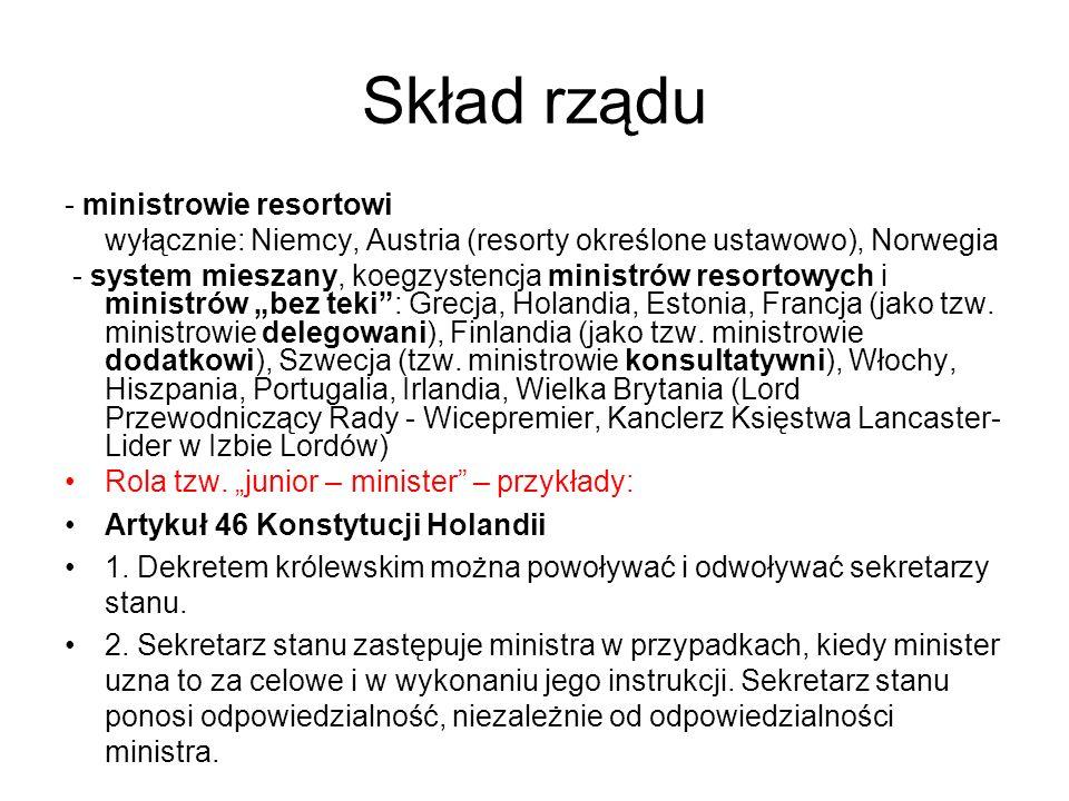 Skład rządu - ministrowie resortowi