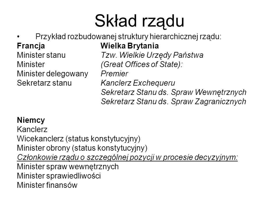 Skład rządu Przykład rozbudowanej struktury hierarchicznej rządu: