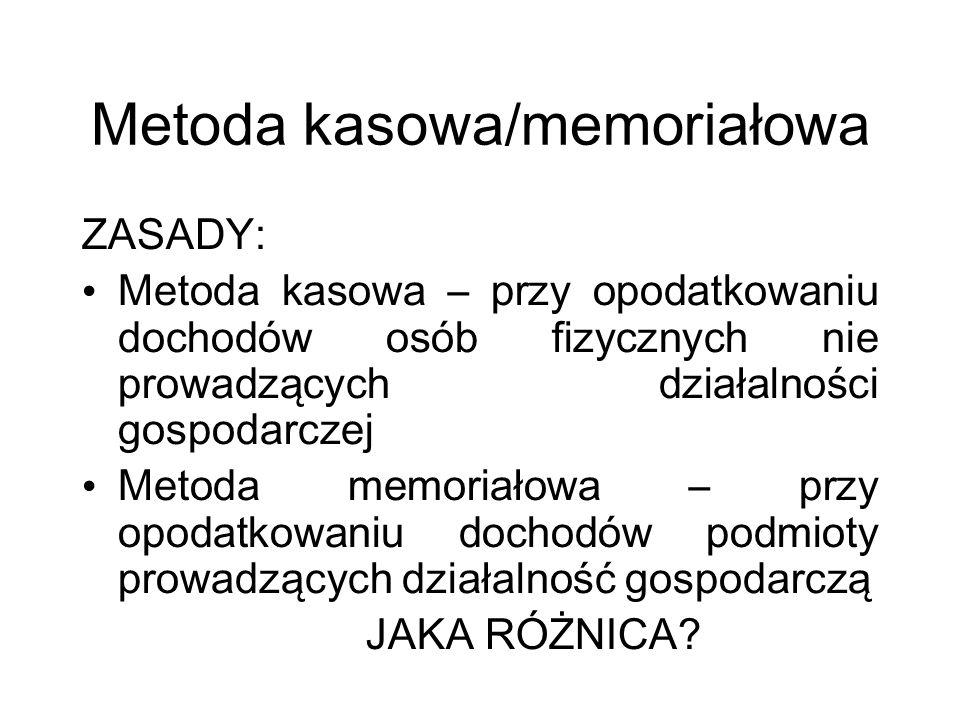 Metoda kasowa/memoriałowa