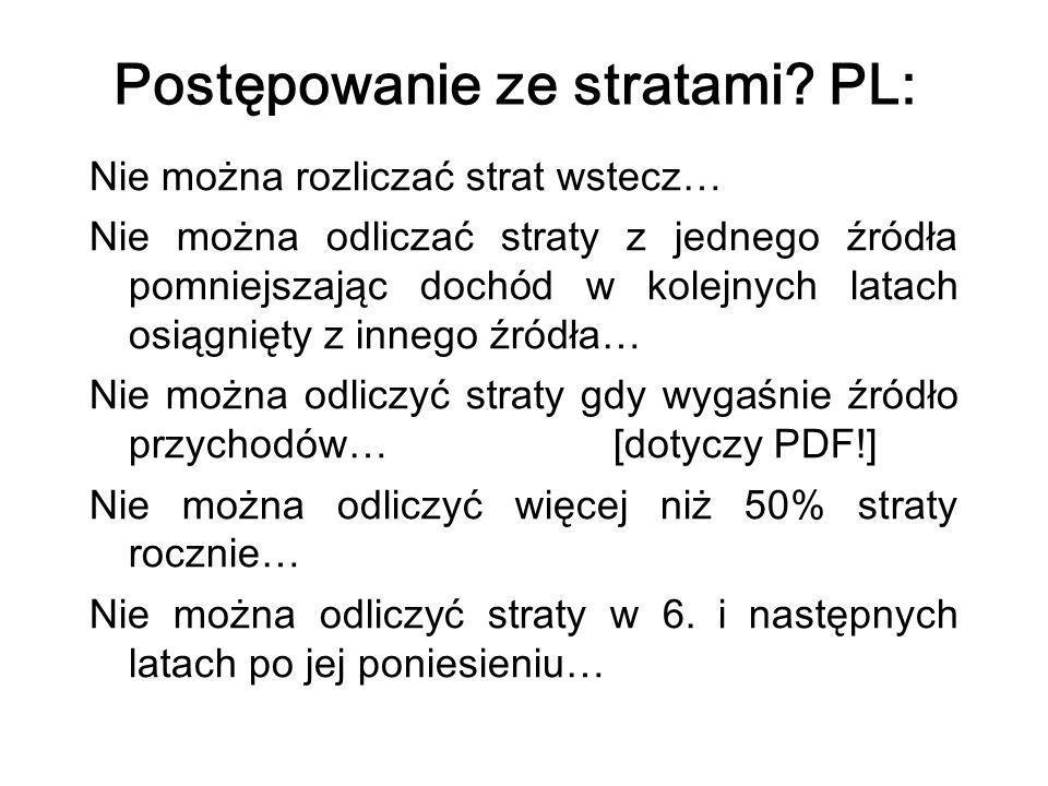 Postępowanie ze stratami PL: