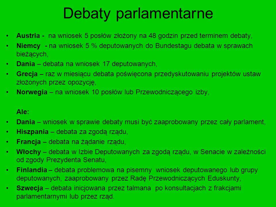 Debaty parlamentarne Austria - na wniosek 5 posłów złożony na 48 godzin przed terminem debaty,