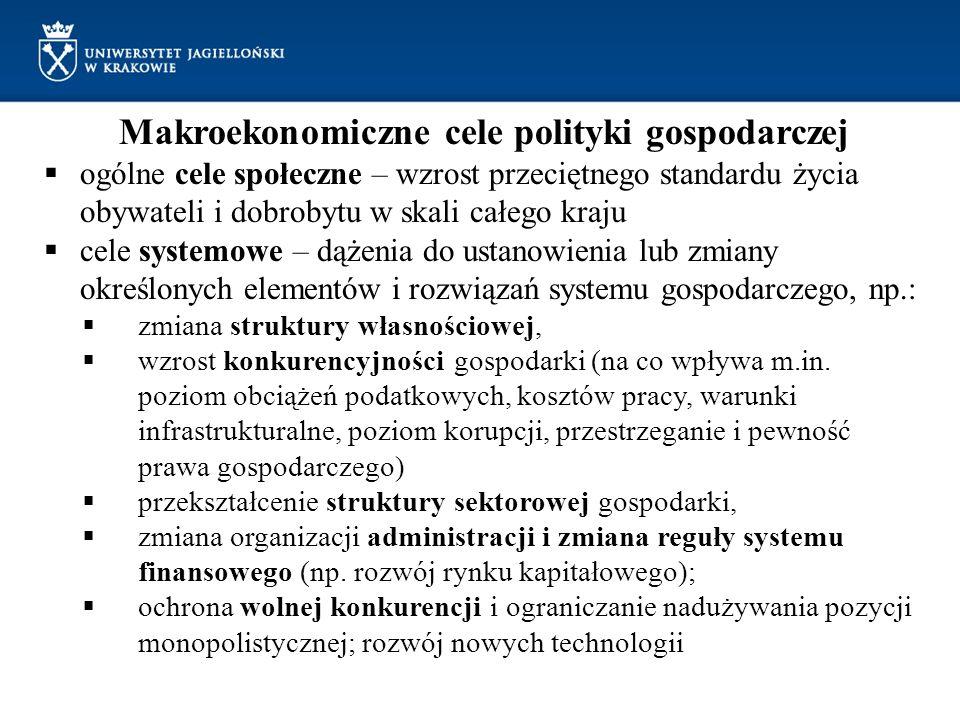 Makroekonomiczne cele polityki gospodarczej