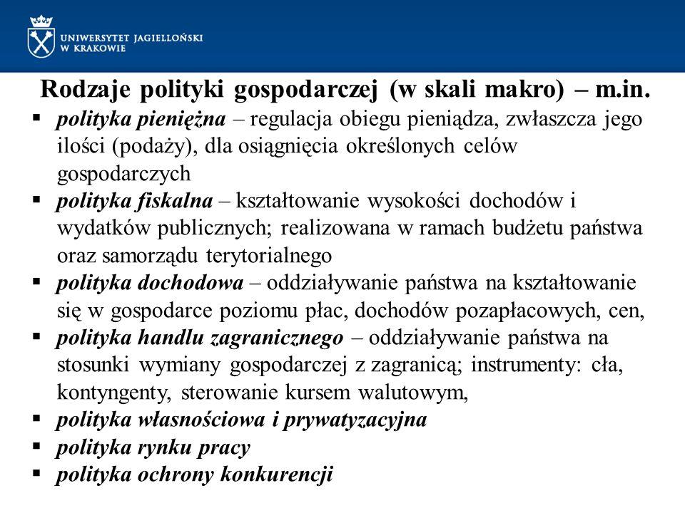Rodzaje polityki gospodarczej (w skali makro) – m.in.