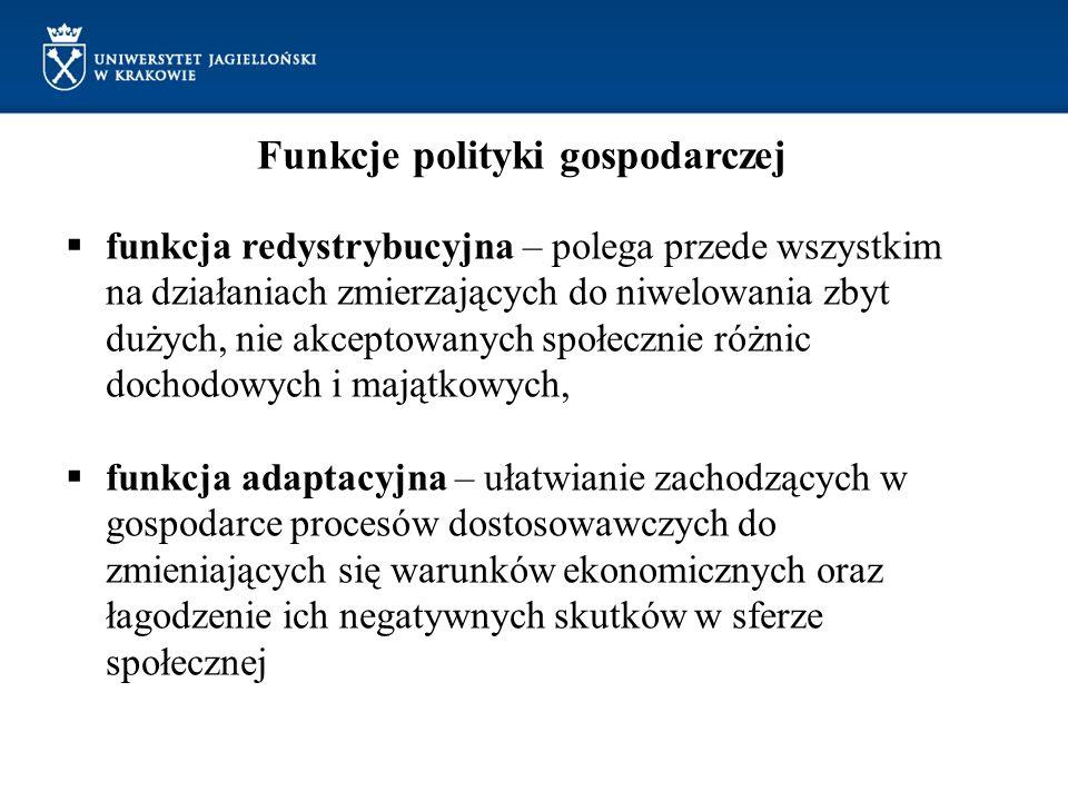 Funkcje polityki gospodarczej