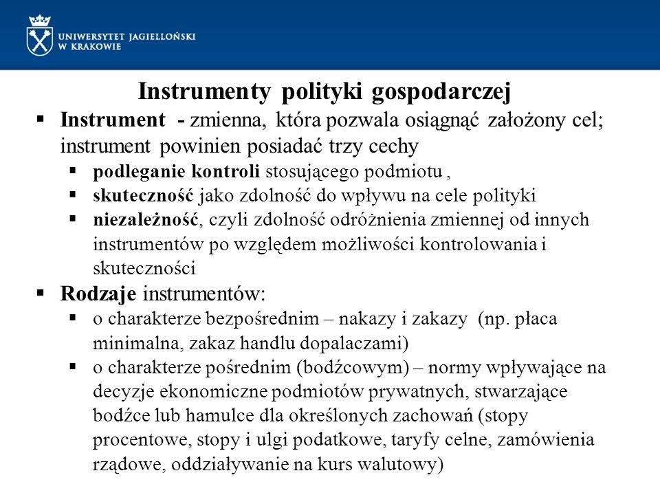 Instrumenty polityki gospodarczej