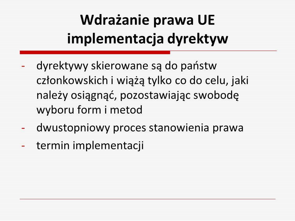 Wdrażanie prawa UE implementacja dyrektyw