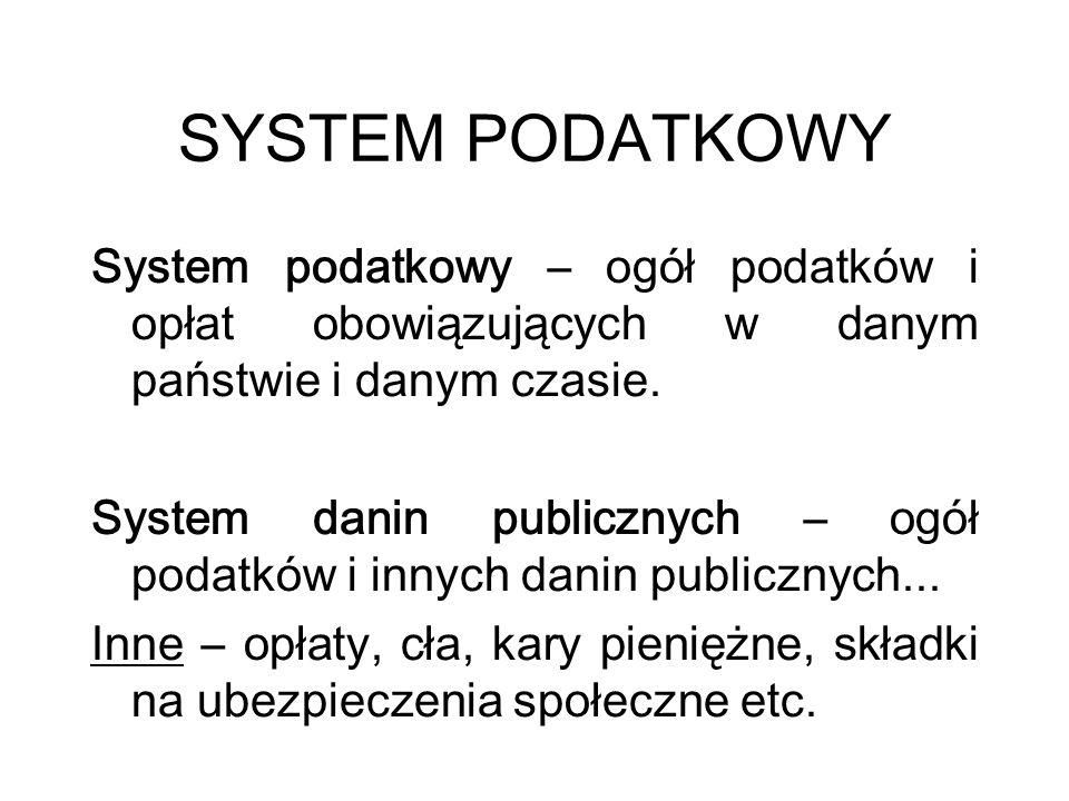 SYSTEM PODATKOWY System podatkowy – ogół podatków i opłat obowiązujących w danym państwie i danym czasie.