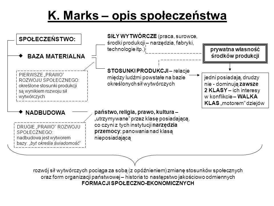 K. Marks – opis społeczeństwa