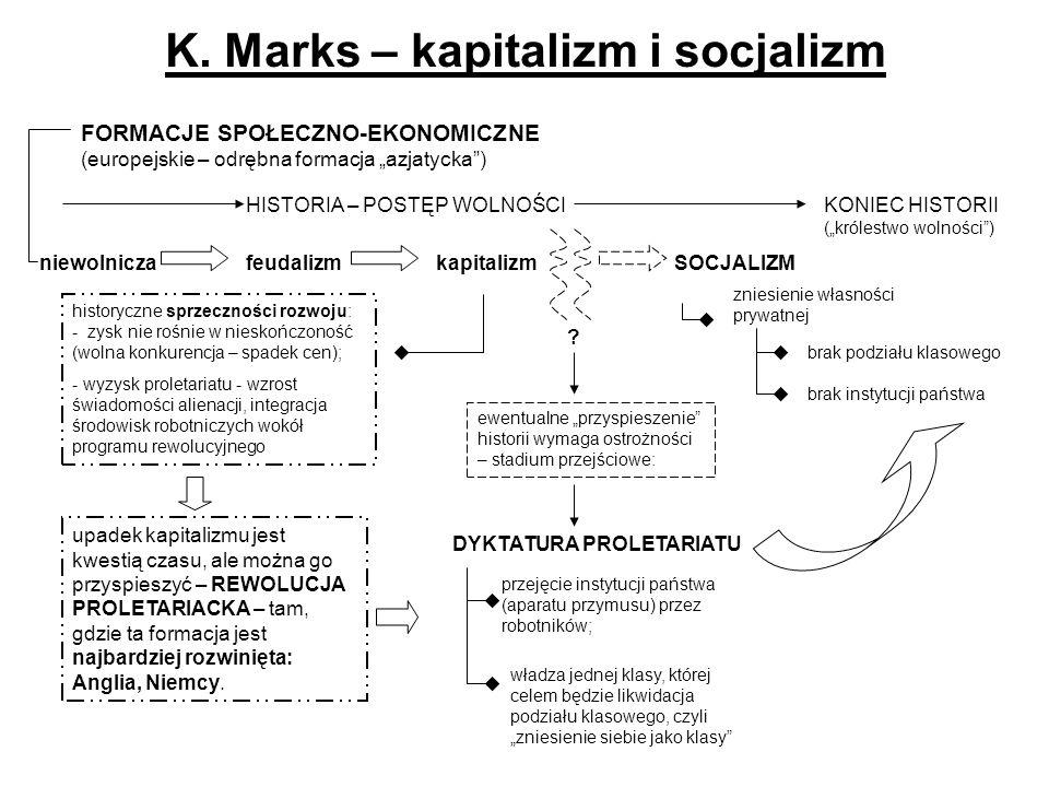 K. Marks – kapitalizm i socjalizm