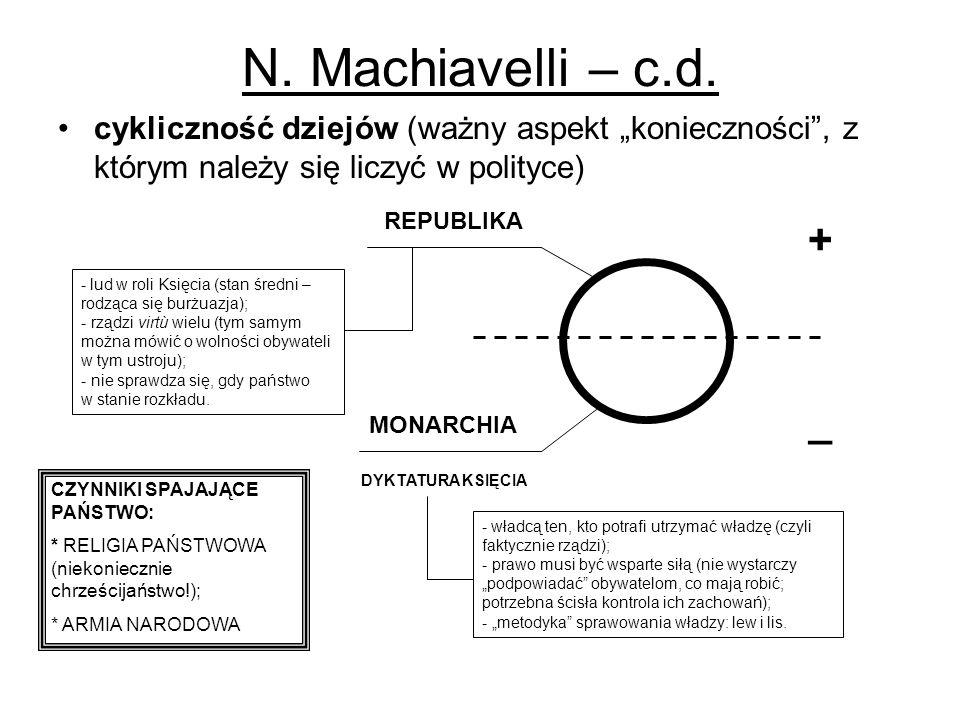 """N. Machiavelli – c.d. cykliczność dziejów (ważny aspekt """"konieczności , z którym należy się liczyć w polityce)"""