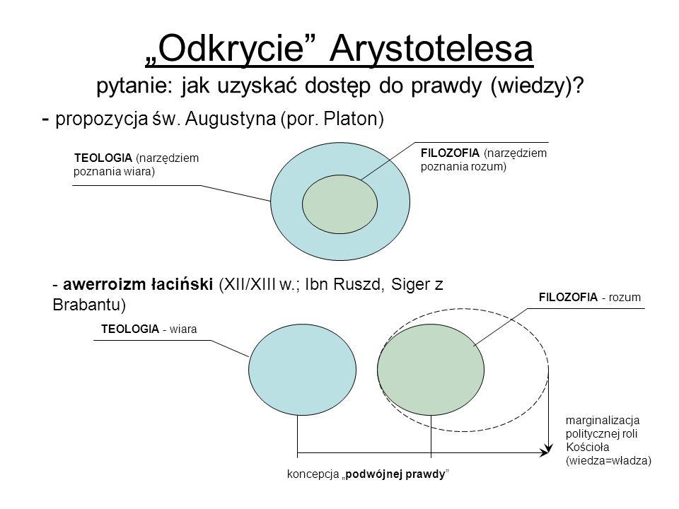"""""""Odkrycie Arystotelesa"""