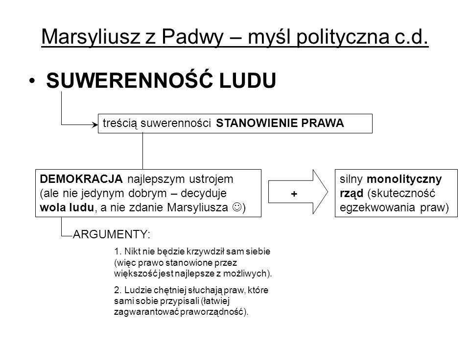 Marsyliusz z Padwy – myśl polityczna c.d.
