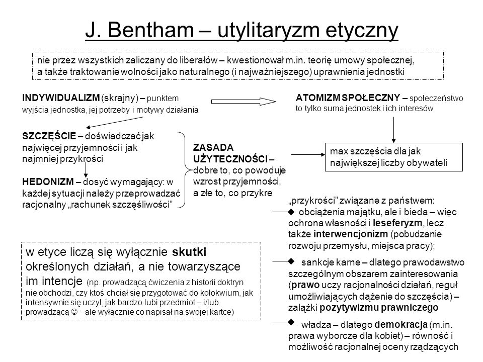 J. Bentham – utylitaryzm etyczny