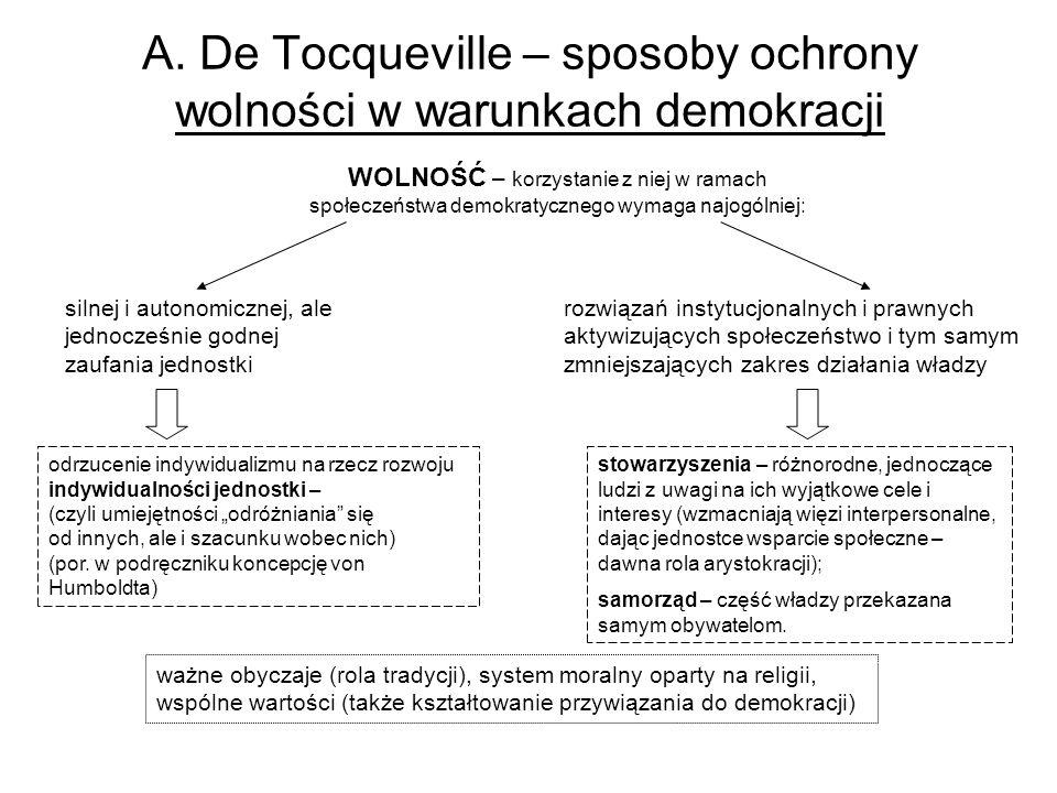 A. De Tocqueville – sposoby ochrony wolności w warunkach demokracji