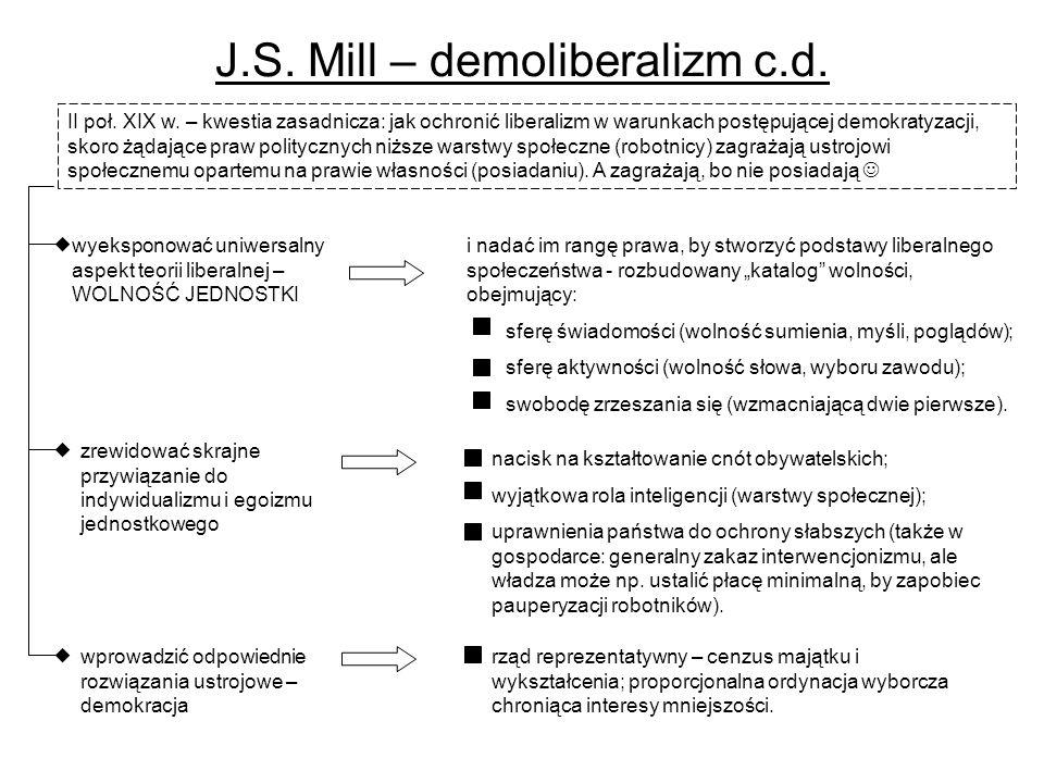 J.S. Mill – demoliberalizm c.d.