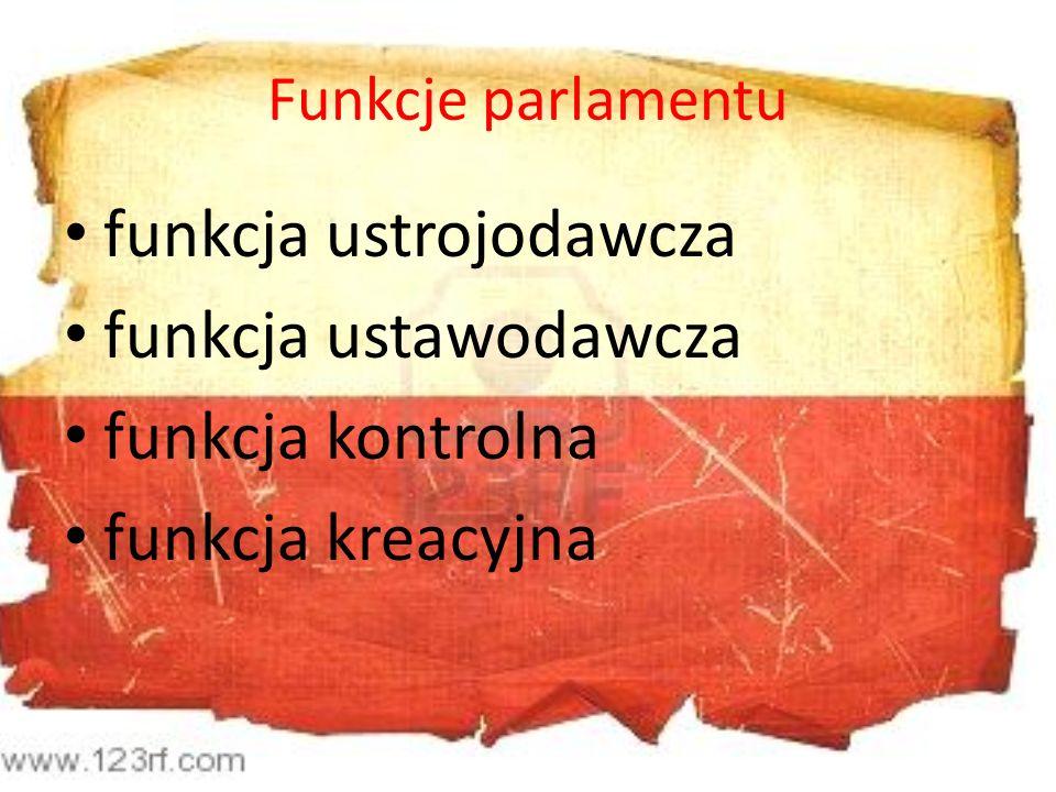 funkcja ustrojodawcza funkcja ustawodawcza funkcja kontrolna