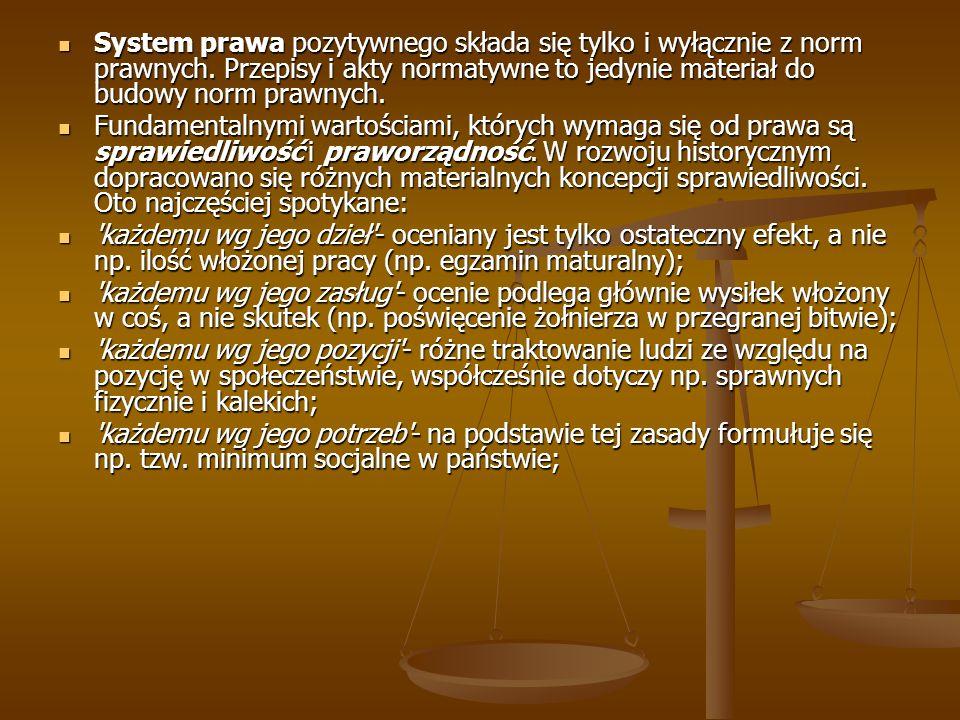 System prawa pozytywnego składa się tylko i wyłącznie z norm prawnych