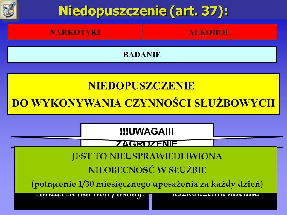 Niedopuszczenie (art. 37):