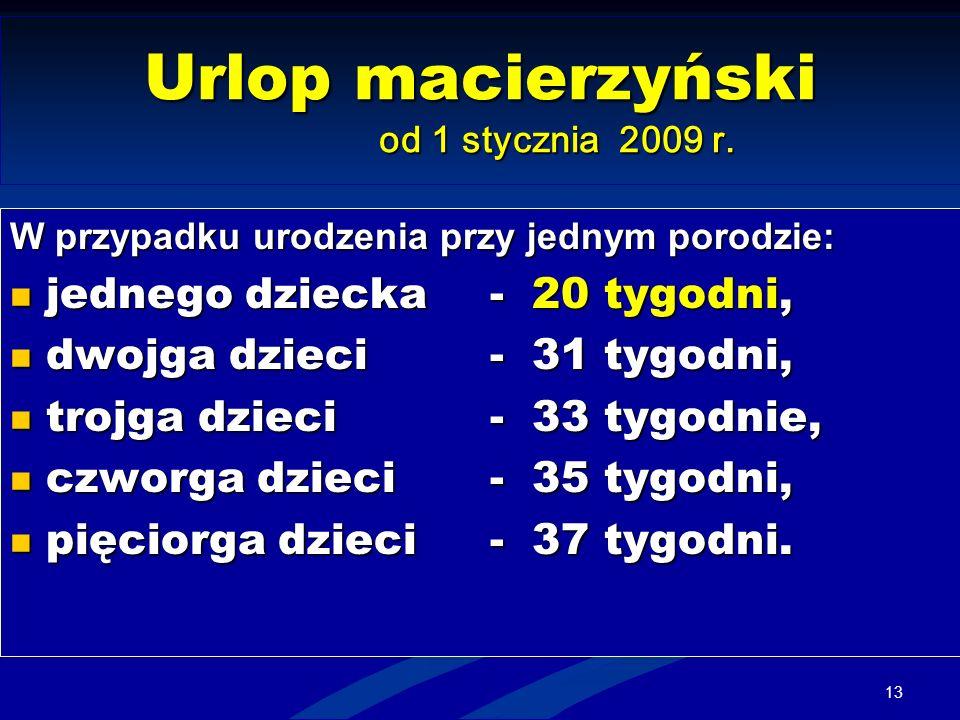 Urlop macierzyński od 1 stycznia 2009 r.