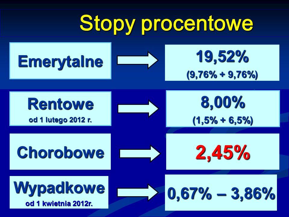 Stopy procentowe 2,45% 19,52% Emerytalne 8,00% Rentowe Chorobowe