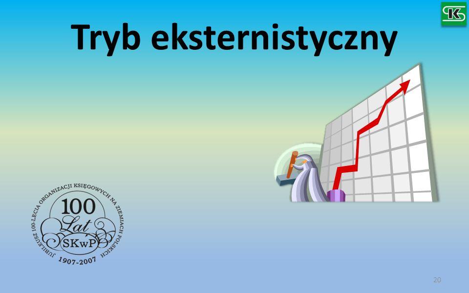 Tryb eksternistyczny 20