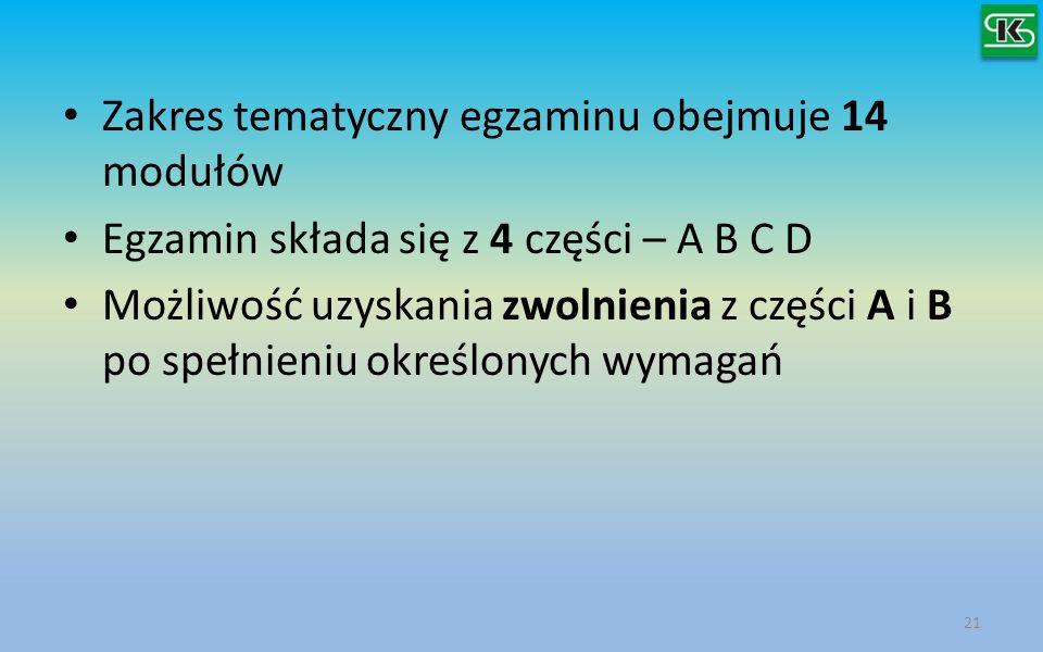 Zakres tematyczny egzaminu obejmuje 14 modułów