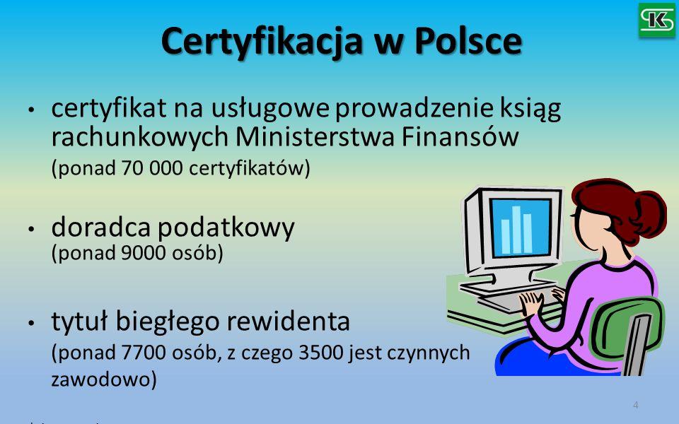Certyfikacja w Polsce certyfikat na usługowe prowadzenie ksiąg rachunkowych Ministerstwa Finansów. (ponad 70 000 certyfikatów)