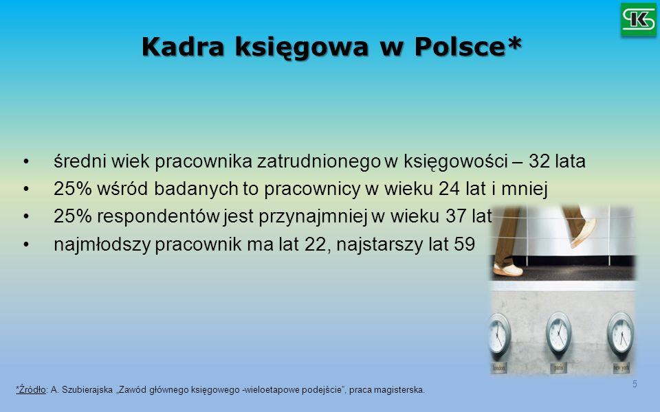 Kadra księgowa w Polsce*