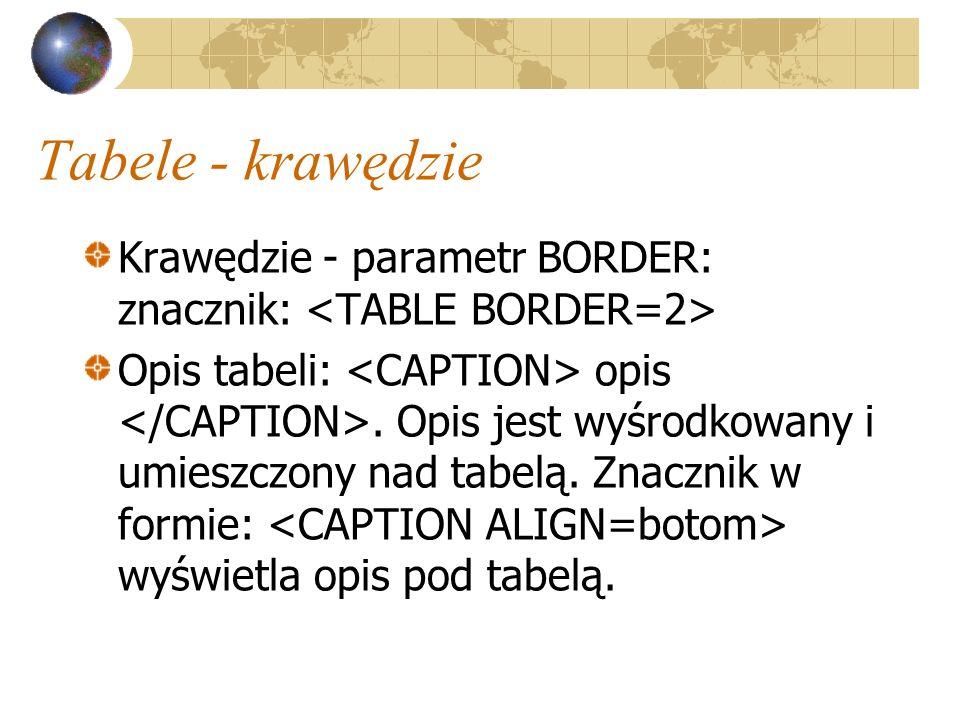 Tabele - krawędzie Krawędzie - parametr BORDER: znacznik: <TABLE BORDER=2>