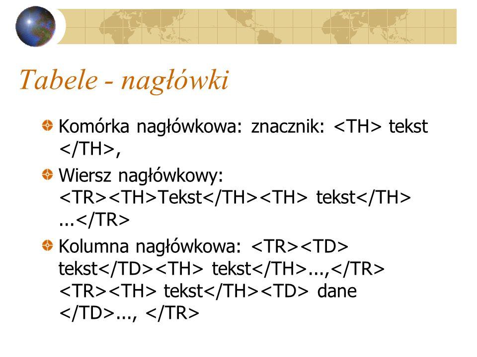 Tabele - nagłówki Komórka nagłówkowa: znacznik: <TH> tekst </TH>, Wiersz nagłówkowy: <TR><TH>Tekst</TH><TH> tekst</TH> ...</TR>