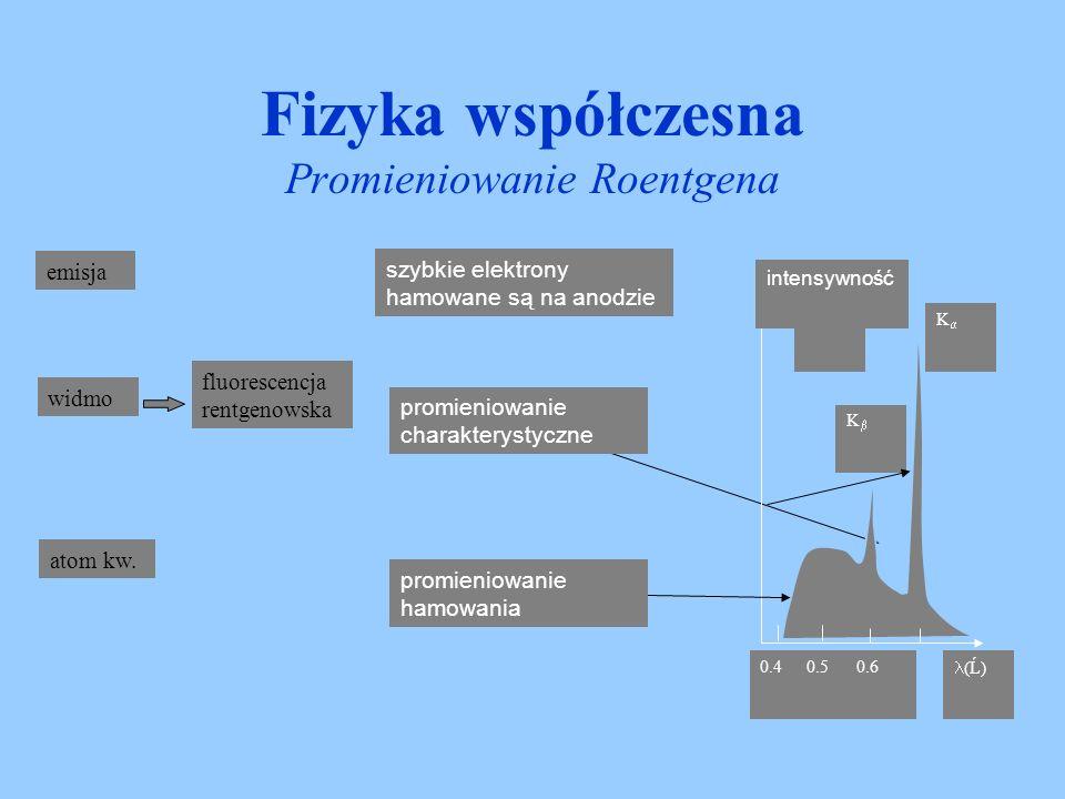 Fizyka współczesna Promieniowanie Roentgena