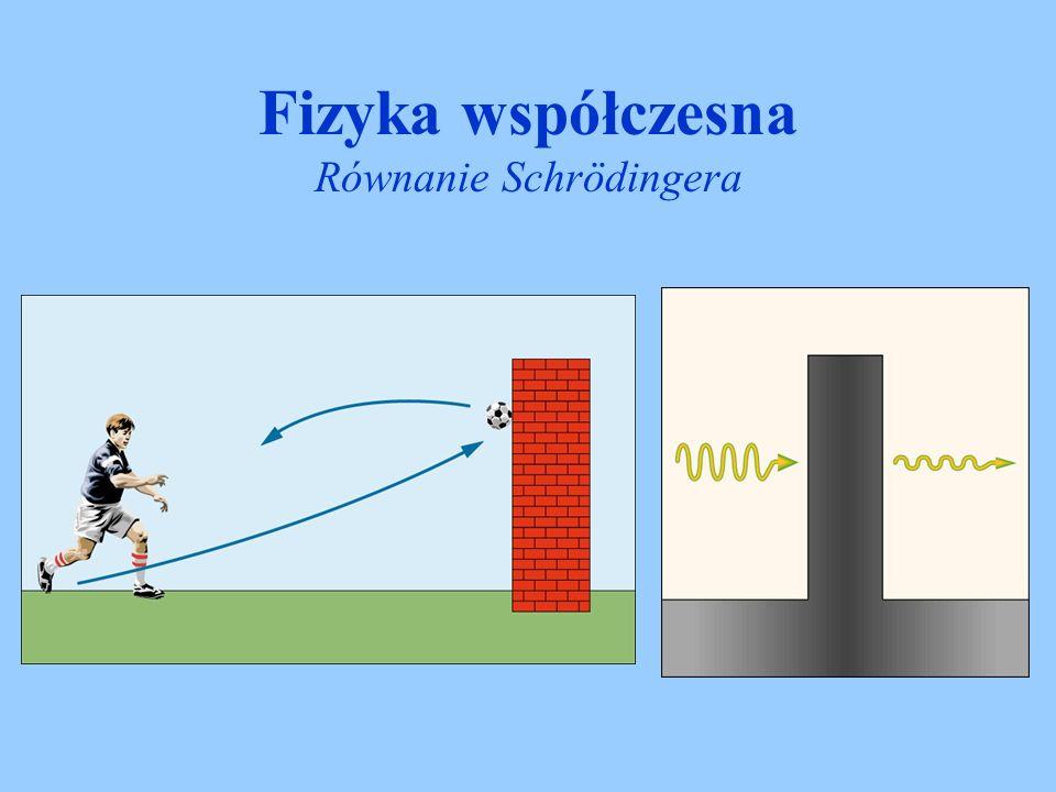 Fizyka współczesna Równanie Schrödingera