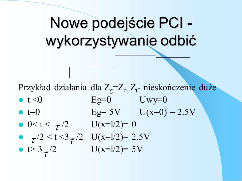 Nowe podejście PCI - wykorzystywanie odbić