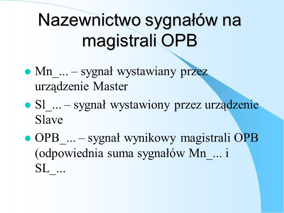 Nazewnictwo sygnałów na magistrali OPB
