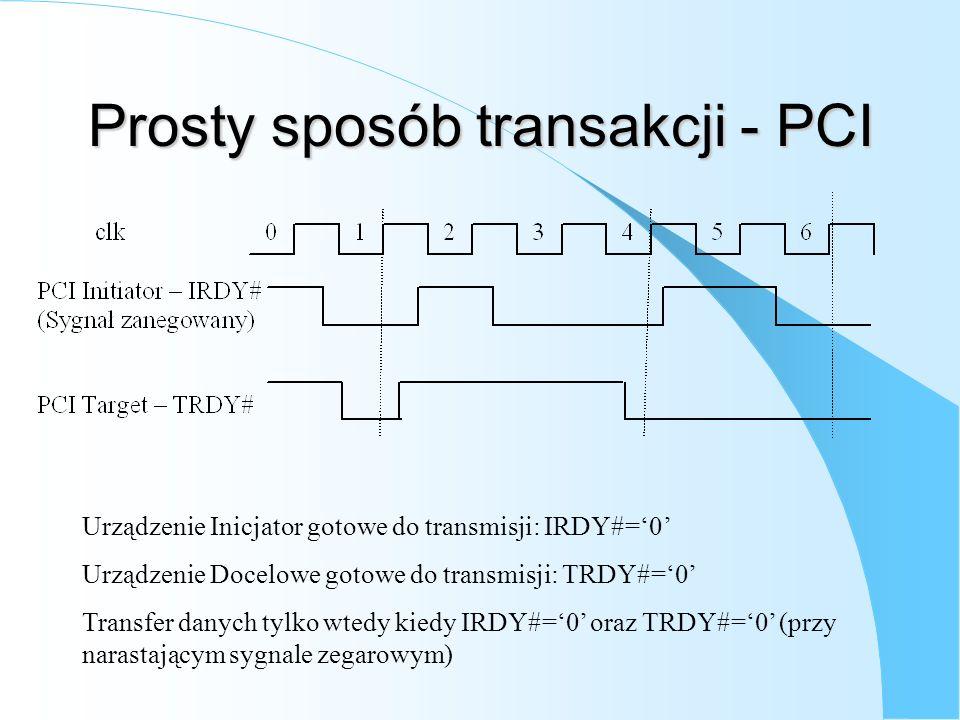 Prosty sposób transakcji - PCI