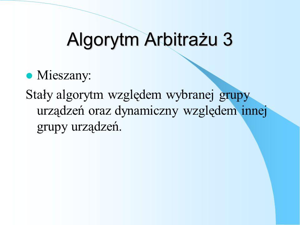 Algorytm Arbitrażu 3 Mieszany: