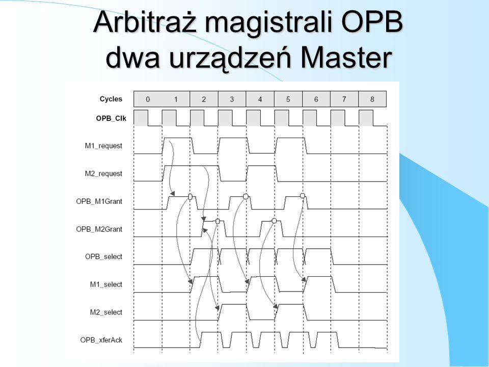 Arbitraż magistrali OPB dwa urządzeń Master