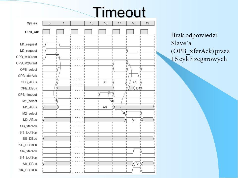 Timeout Brak odpowiedzi Slave'a (OPB_xferAck) przez 16 cykli zegarowych