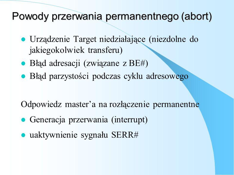 Powody przerwania permanentnego (abort)