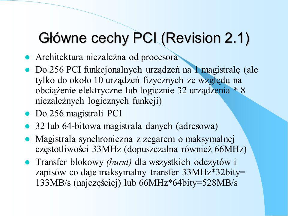 Główne cechy PCI (Revision 2.1)
