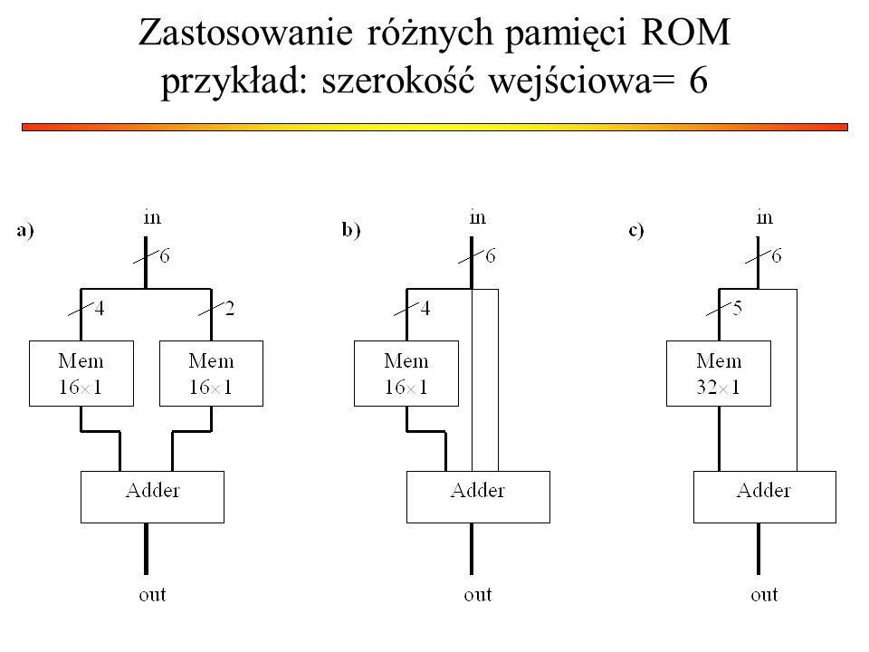 Zastosowanie różnych pamięci ROM przykład: szerokość wejściowa= 6