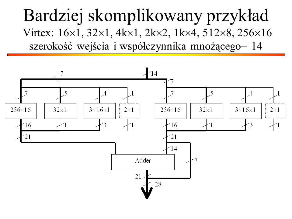 Bardziej skomplikowany przykład Virtex: 161, 321, 4k1, 2k2, 1k4, 5128, 25616 szerokość wejścia i współczynnika mnożącego= 14