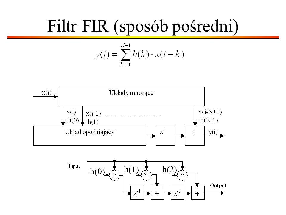 Filtr FIR (sposób pośredni)