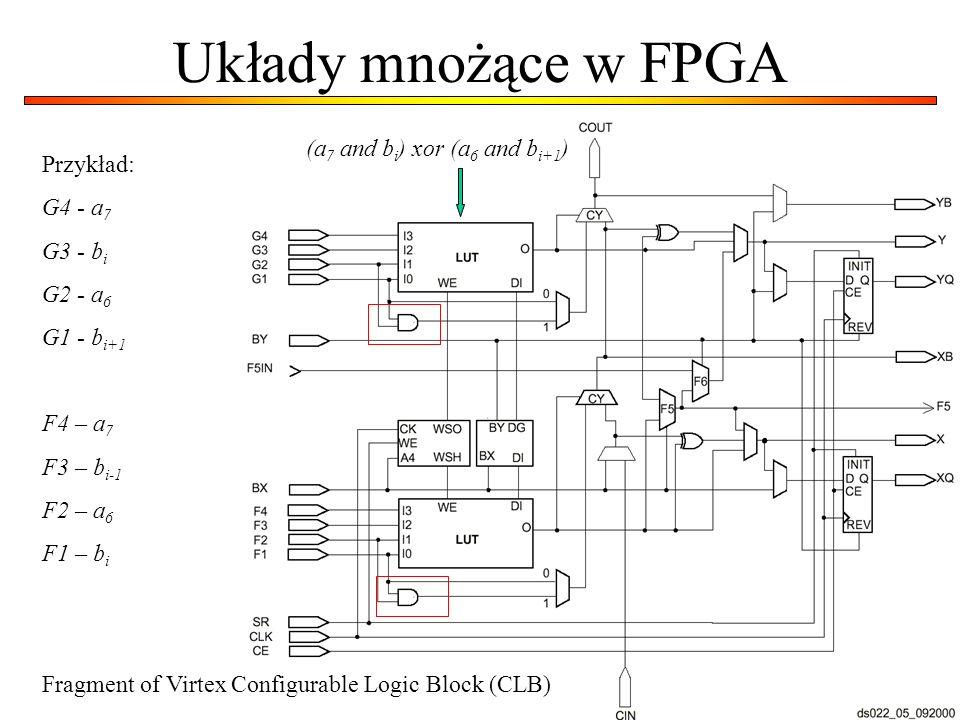 Układy mnożące w FPGA (a7 and bi) xor (a6 and bi+1) Przykład: G4 - a7