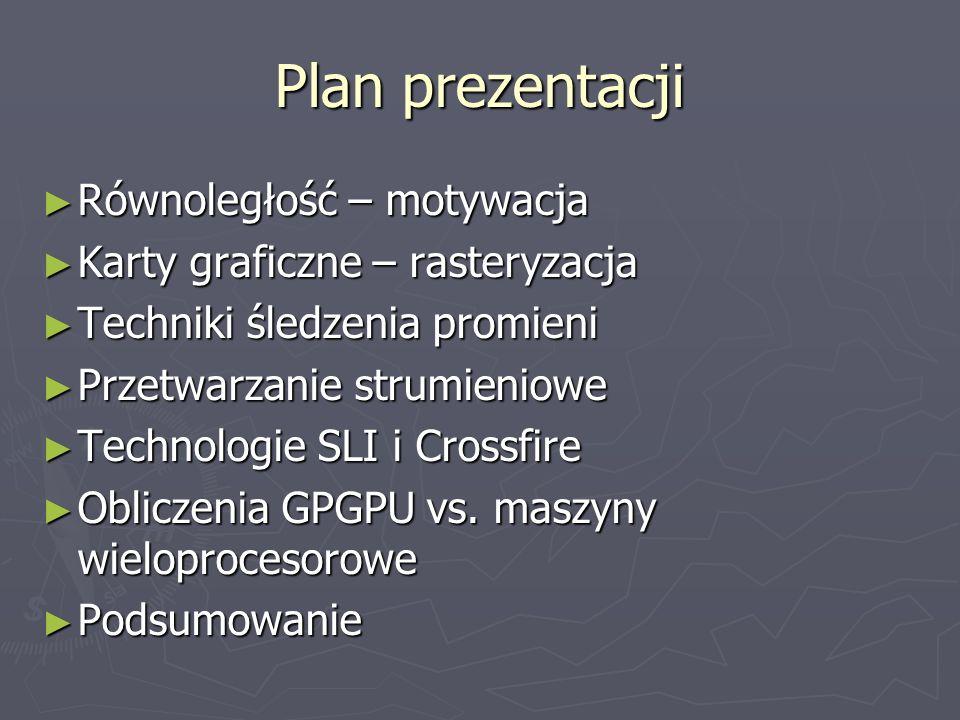 Plan prezentacji Równoległość – motywacja