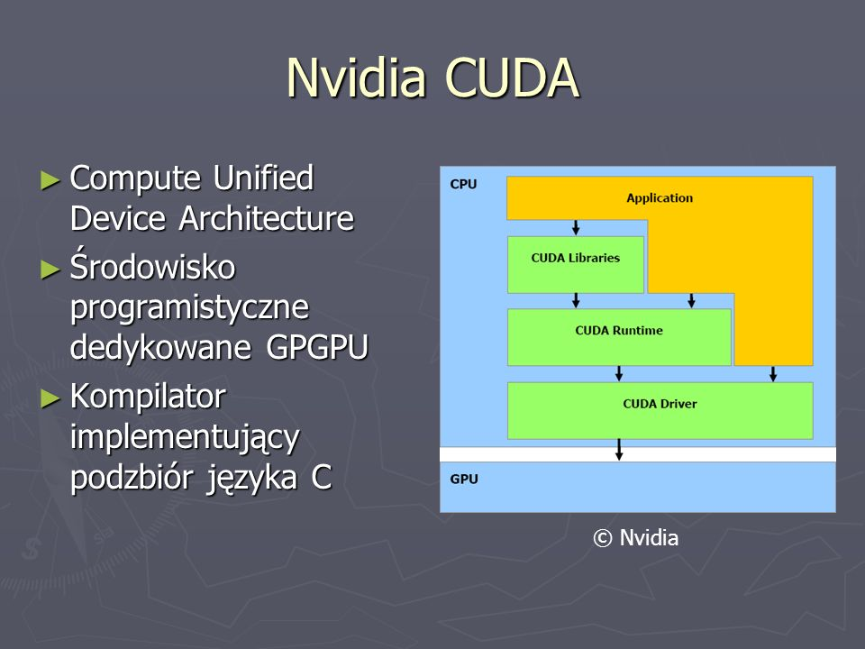 Nvidia CUDA Compute Unified Device Architecture