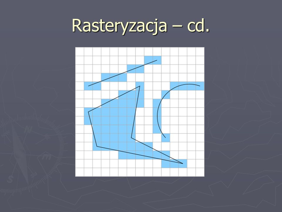 Rasteryzacja – cd.