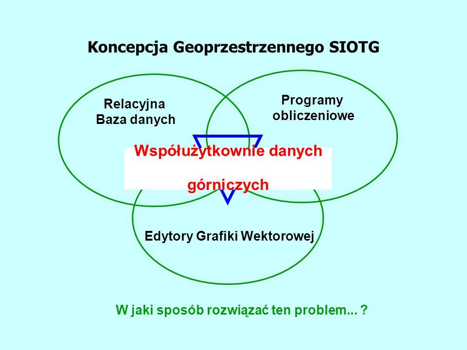 Koncepcja Geoprzestrzennego SIOTG