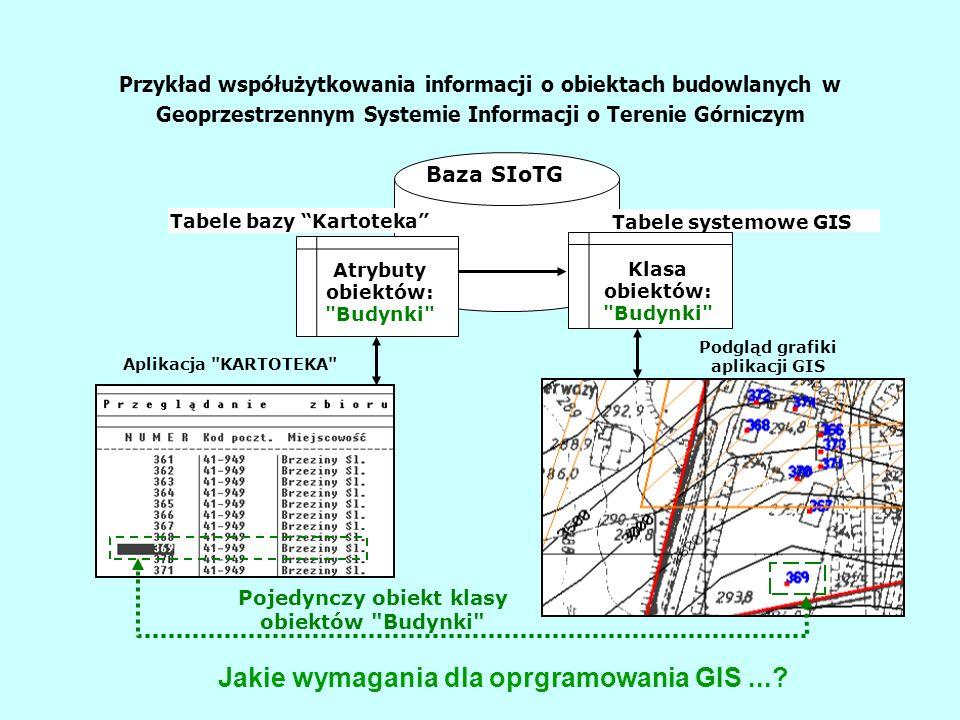 Jakie wymagania dla oprgramowania GIS ...